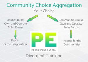 CommunityChoiceAggregation