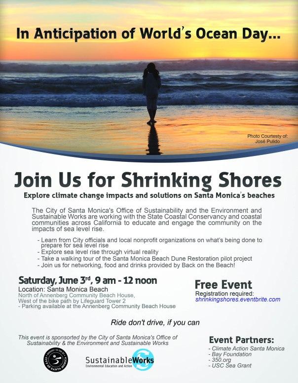 Shrinking Shores